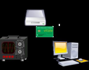 Darstellung – Interpretation eines aufgezeichneten kryptografischen Schlüssels