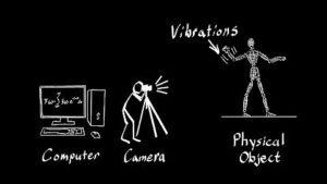 Darstellung – Optische Aufnahme von akustischen Schwingungen